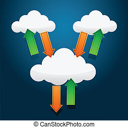 Cloud computing communication diagr