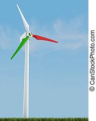 italian wind power