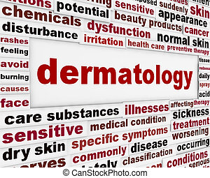 Dermatology health care medical poster Skincare creative...