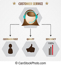 Customer Service icons - Customer service agent, on grey...
