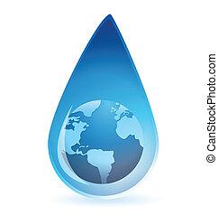 Globe in a drop