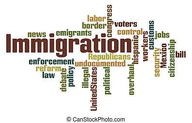 imigração, palavra, nuvem