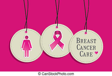 Breast cancer care hangtags - Breast cancer awareness...
