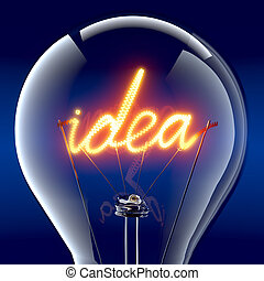 The word idea light bulb inside - Tungsten spiral in the...