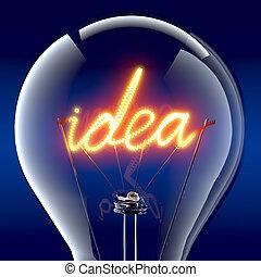 The word idea light bulb inside