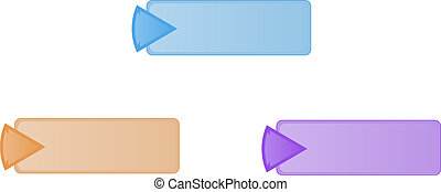 empty label - three diferent colors of blank label and arrow
