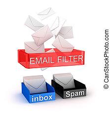 conceito, email, filtro, trabalho