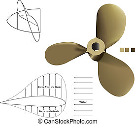 Propeller - A vector propeller complete with technical...