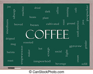 Coffee Word Cloud Concept on a Blackboard