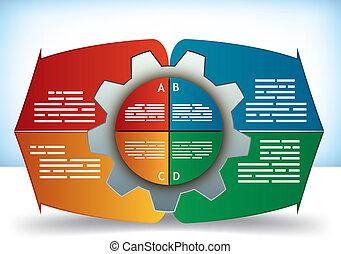 Cog Diagram with component parts - Cog Diagram presentation...