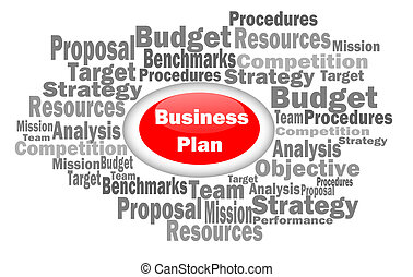 Business Plan Word Cloud - A word cloud of business planning...