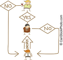 flow chart of work approval process