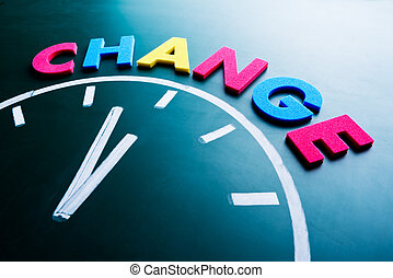 Time to change concept, color word and clock on blackboard