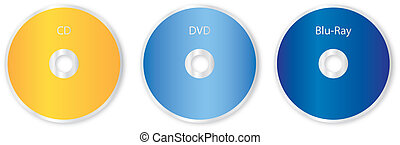 Set of Discs - A CD, DVD, and Blu-Ray disc set