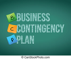 business contingency plan and post on a blackboard