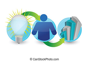 success icon, light bulb with colorful graph