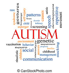 Autism Word Cloud Concept with great terms such as asperger,...