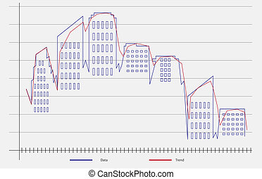 Housing graph - Graph of the housing market, showing...