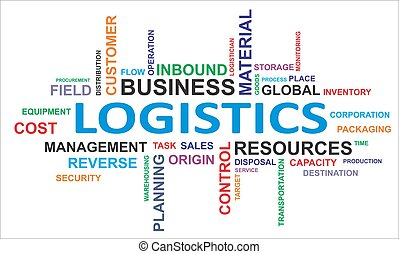 word cloud - logistics - A word cloud of logistics related...