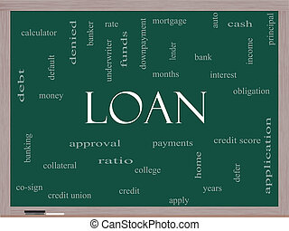 Loan Word Cloud Concept on a Blackboard