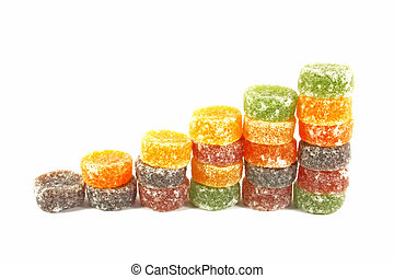 Candy Chew Fruit Drops