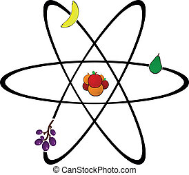 Fruit Atom Coloured - An atom where the particles are...