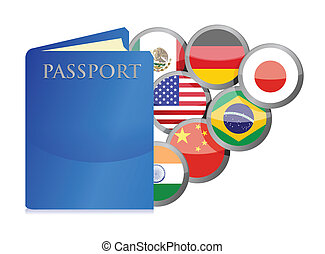 concept of the passport and countries of the world