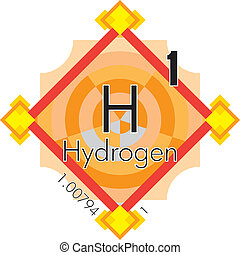 Hydrogen form Periodic Table of Elements V3 - vector...