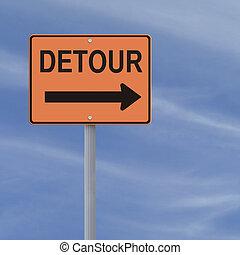 Detour Road Sign - A detour sign against a blue sky...