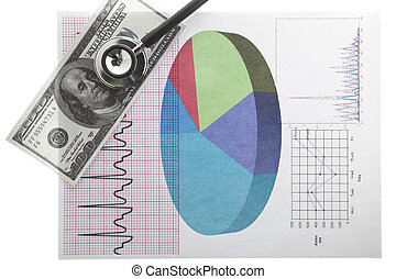 stethoscope with stock chart and dollar