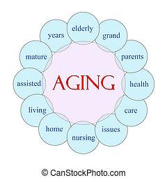 Aging Circular Word Concept - Aging concept circular diagram...