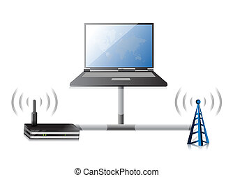 router electronic technology communication
