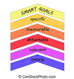 Smart Goals Up Arrows Concept - Smart Goals on colorful Up...