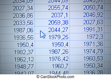 Financial figures - A close up of a table of financial...