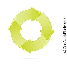 eco cycle diagram