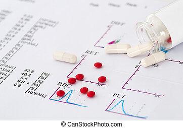 relatório, médico, pílulas