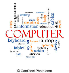 Computer Word Cloud Concept