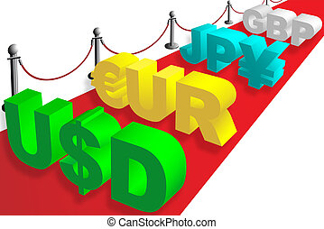 The Four Major Currencies of the World - The four major...