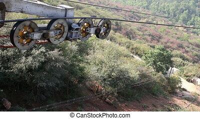 funicular in India