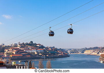 Cable Car in Porto, Portugal - Cable Car Cabins in Porto...
