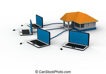 Online Real Estate