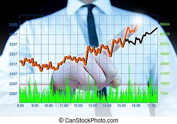 市場, 股票