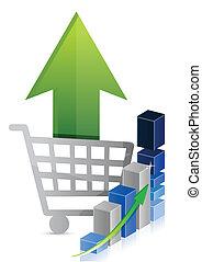 shopping cart graph business