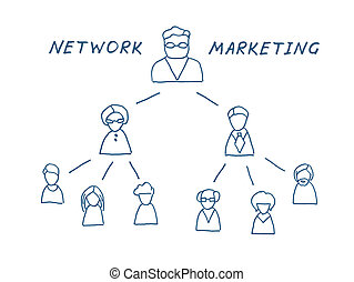 Network Marketing Illustration - Network multilevel...