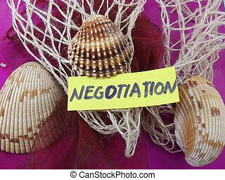word negotiation