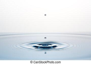 Wassertropfen Waterdrop
