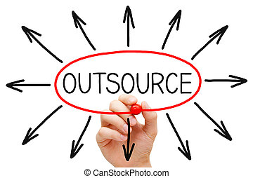 Outsourcing Concept - Hand drawing Outsourcing concept with...