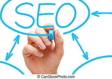 SEO Flow Chart Blue Marker - Hand drawing SEO flow chart...