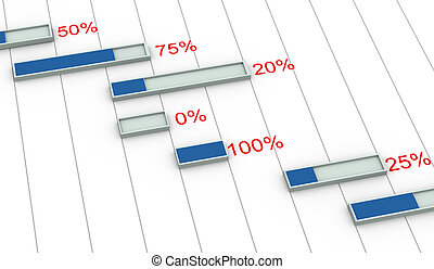 3d gantt chart percentage progress - 3d render of closeup of...