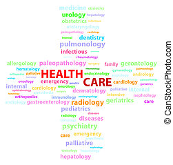 Health Care - We Care About You Words Surrounded By Medical...